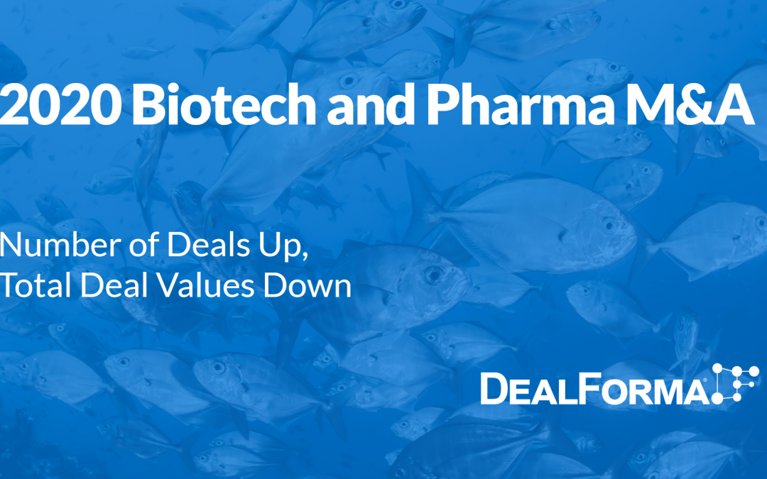Biotech and Pharma M&A in 2020