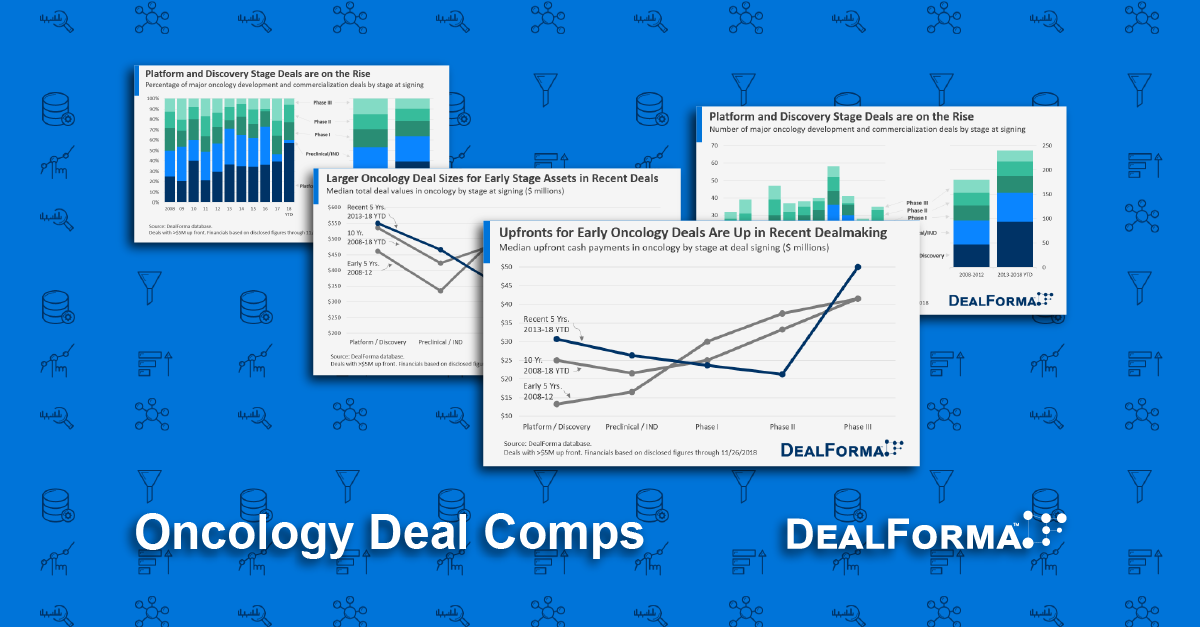 Oncology Partnering Deal Trends: Early Stage Deals Dominate with Highest Potential Deal Values