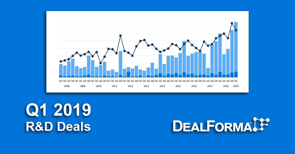 First Quarter 2019 Biotech and Pharma Deals Review